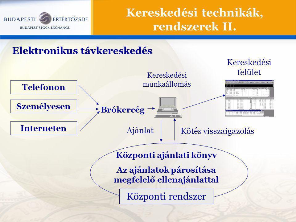 A technikai elemzés pillérei 1) Az árak minden releváns információt tartalmaznak.