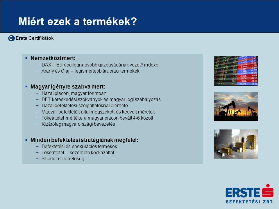Miért ezek a termékek?  Nemzetközi mert: −DAX – Európa legnagyobb gazdaságának vezető indexe −Arany és Olaj – legismertebb árupiaci termékek  Magyar
