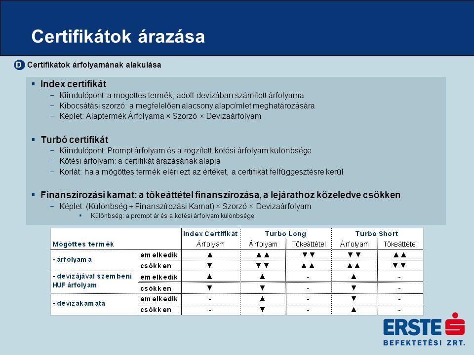 Certifikátok árazása  Index certifikát −Kiindulópont: a mögöttes termék, adott devizában számított árfolyama −Kibocsátási szorzó: a megfelelően alacs