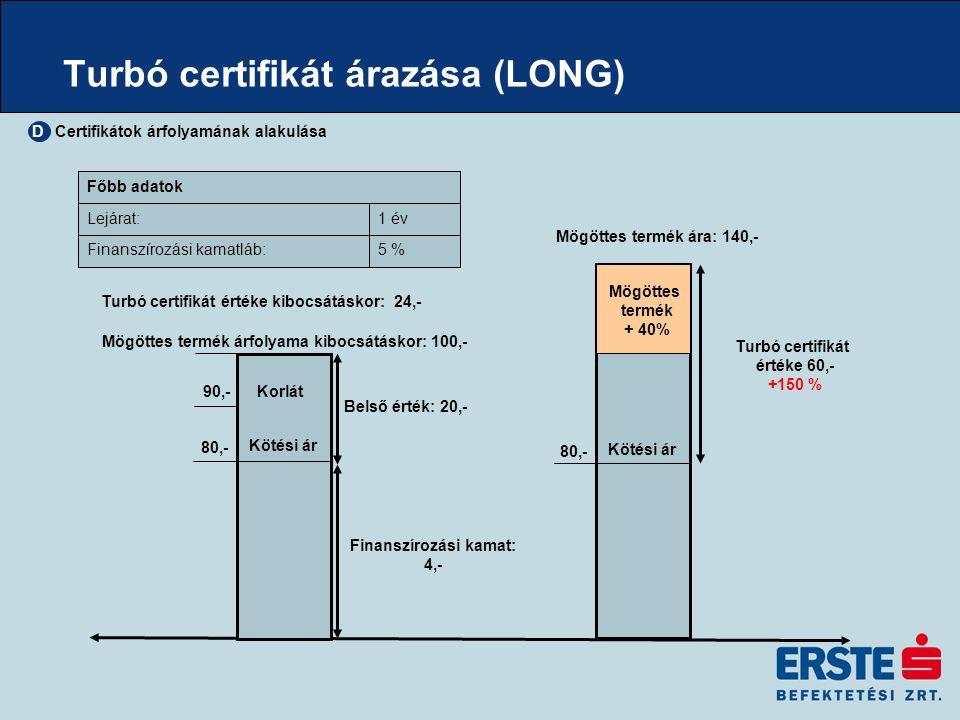 Turbó certifikát árazása (LONG) Turbó certifikát értéke 60,- +150 % 90,- 80,- Kötési ár Korlát Finanszírozási kamat: 4,- Mögöttes termék árfolyama kib