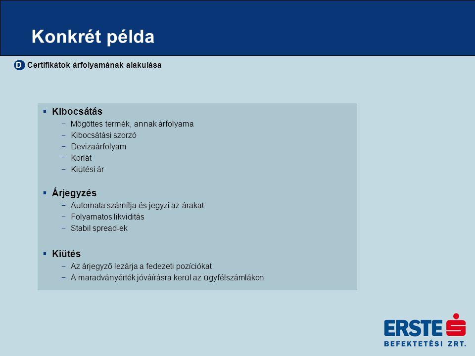Konkrét példa Certifikátok árfolyamának alakulása D  Kibocsátás −Mögöttes termék, annak árfolyama −Kibocsátási szorzó −Devizaárfolyam −Korlát −Kiütés