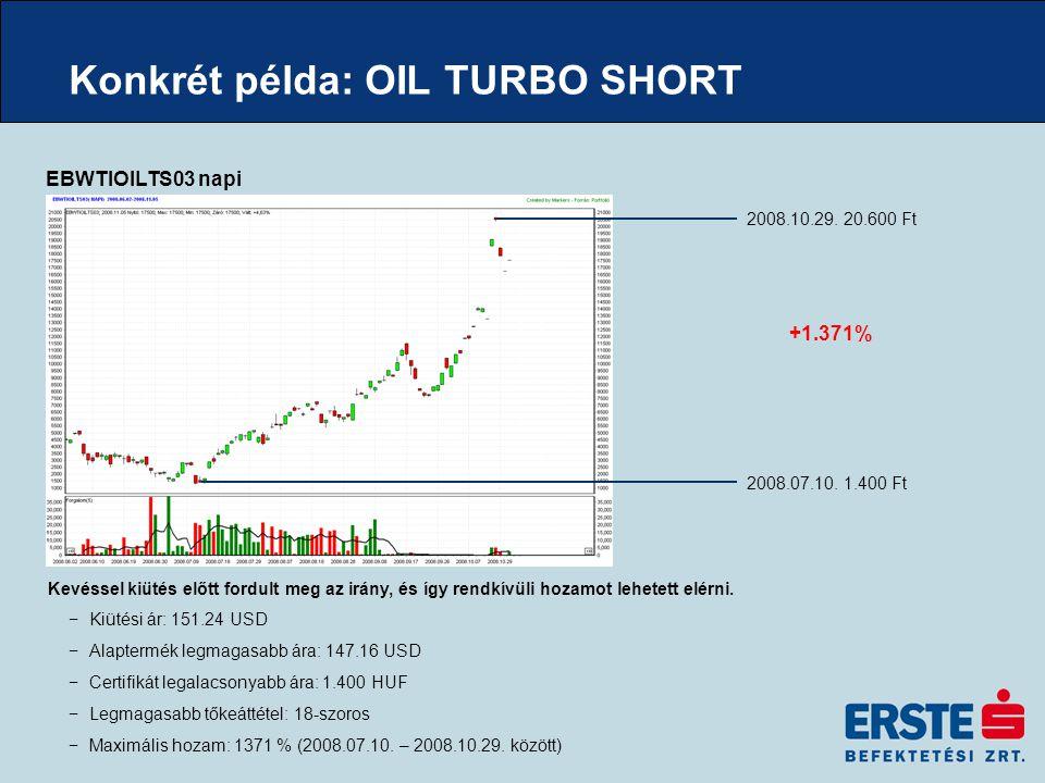 Konkrét példa: OIL TURBO SHORT EBWTIOILTS03 napi Kevéssel kiütés előtt fordult meg az irány, és így rendkívüli hozamot lehetett elérni. −Kiütési ár: 1