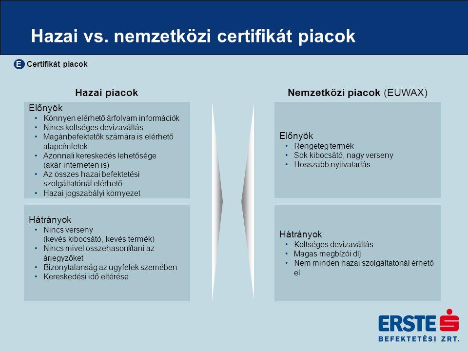 Hazai vs. nemzetközi certifikát piacok Certifikát piacok E Nemzetközi piacok (EUWAX) Előnyök Rengeteg termék Sok kibocsátó, nagy verseny Hosszabb nyit