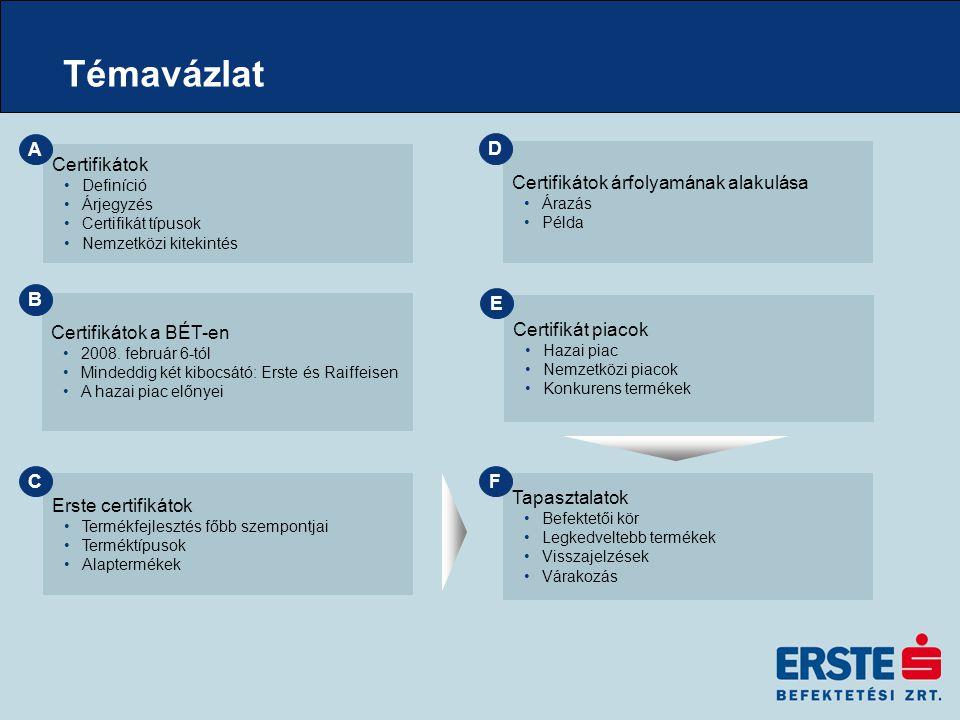 Témavázlat Erste certifikátok Termékfejlesztés főbb szempontjai Terméktípusok Alaptermékek Certifikátok Definíció Árjegyzés Certifikát típusok Nemzetk