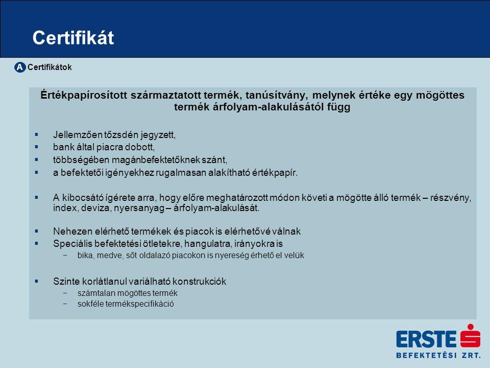 Konkrét példa: DAX TURBO SHORT DAX napi EBDAX8000S napi 2008.09.04.