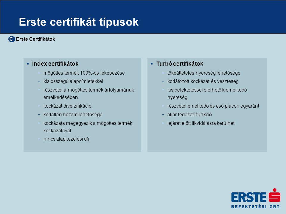 Erste certifikát típusok  Index certifikátok −mögöttes termék 100%-os leképezése −kis összegű alapcímletekkel −részvétel a mögöttes termék árfolyamán