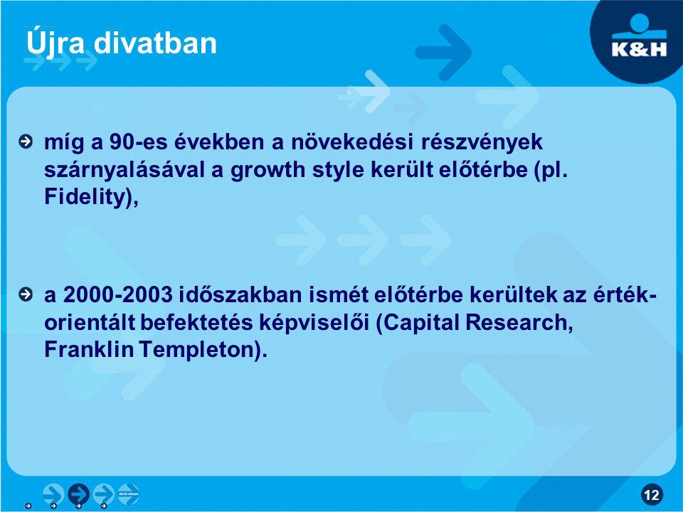 12 Újra divatban míg a 90-es években a növekedési részvények szárnyalásával a growth style került előtérbe (pl.