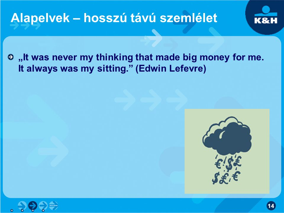 "14 Alapelvek – hosszú távú szemlélet ""It was never my thinking that made big money for me."