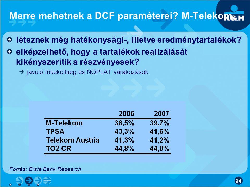 24 Merre mehetnek a DCF paraméterei.