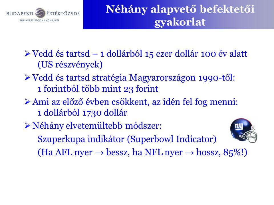  Vedd és tartsd – 1 dollárból 15 ezer dollár 100 év alatt (US részvények)  Vedd és tartsd stratégia Magyarországon 1990-től: 1 forintból több mint 23 forint  Ami az előző évben csökkent, az idén fel fog menni: 1 dollárból 1730 dollár  Néhány elvetemültebb módszer: Szuperkupa indikátor (Superbowl Indicator) (Ha AFL nyer → bessz, ha NFL nyer → hossz, 85%!) Néhány alapvető befektetői gyakorlat