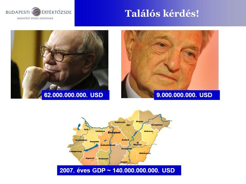 62.000.000.000. USD 1.500.000.000. USD 9.000.000.000. USD Találós kérdés! 2007. éves GDP ~ 140.000.000.000. USD