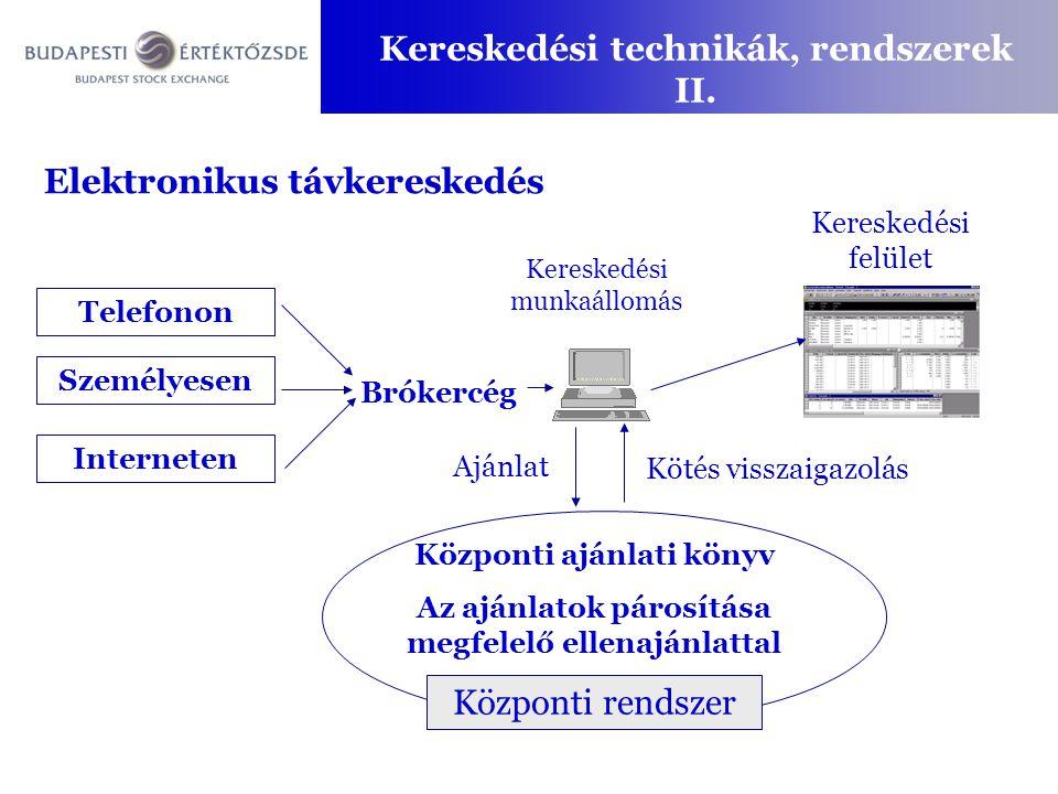 Kereskedési technikák, rendszerek II. Brókercég Telefonon Interneten Személyesen Központi ajánlati könyv Az ajánlatok párosítása megfelelő ellenajánla