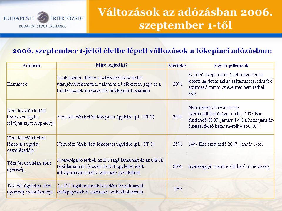 Változások az adózásban 2006. szeptember 1-től 2006. szeptember 1-jétől életbe lépett változások a tőkepiaci adózásban: