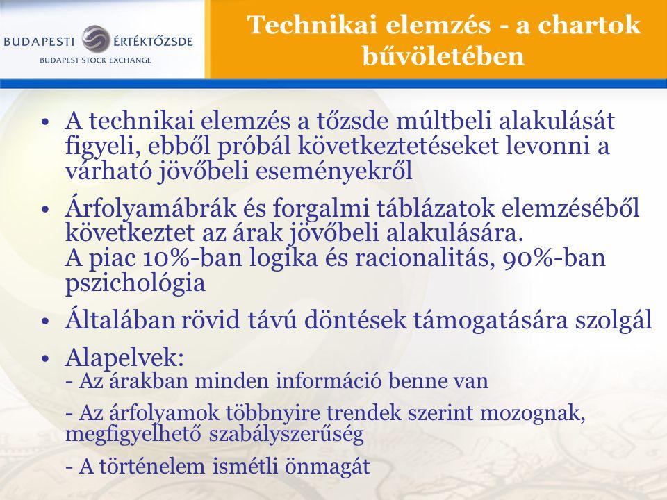 Technikai elemzés - a chartok bűvöletében A technikai elemzés a tőzsde múltbeli alakulását figyeli, ebből próbál következtetéseket levonni a várható j