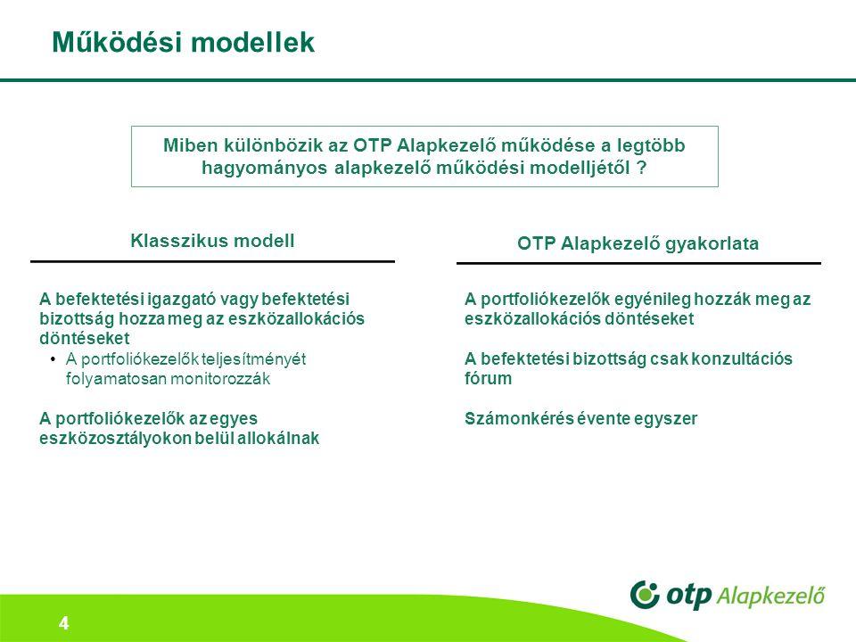 4 Működési modellek Klasszikus modell A befektetési igazgató vagy befektetési bizottság hozza meg az eszközallokációs döntéseket A portfoliókezelők teljesítményét folyamatosan monitorozzák A portfoliókezelők az egyes eszközosztályokon belül allokálnak OTP Alapkezelő gyakorlata A portfoliókezelők egyénileg hozzák meg az eszközallokációs döntéseket A befektetési bizottság csak konzultációs fórum Számonkérés évente egyszer Miben különbözik az OTP Alapkezelő működése a legtöbb hagyományos alapkezelő működési modelljétől ?