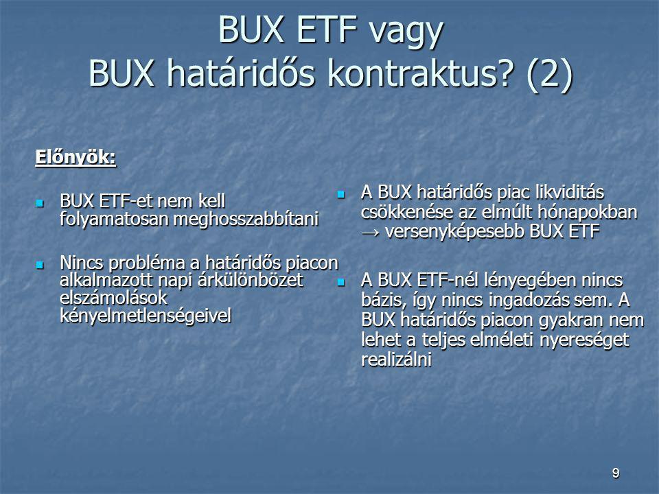 9 BUX ETF vagy BUX határidős kontraktus? (2) Előnyök: BUX ETF-et nem kell folyamatosan meghosszabbítani BUX ETF-et nem kell folyamatosan meghosszabbít