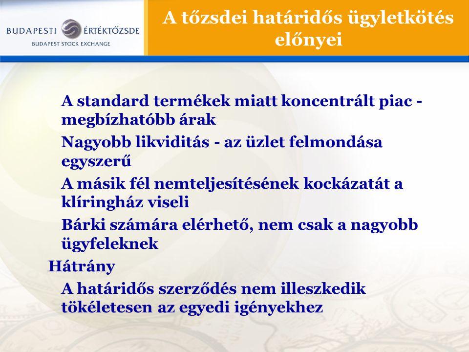 Fedezeti ügyletkötés opcióval és határidős ügylettel Kiindulópont: 2002.