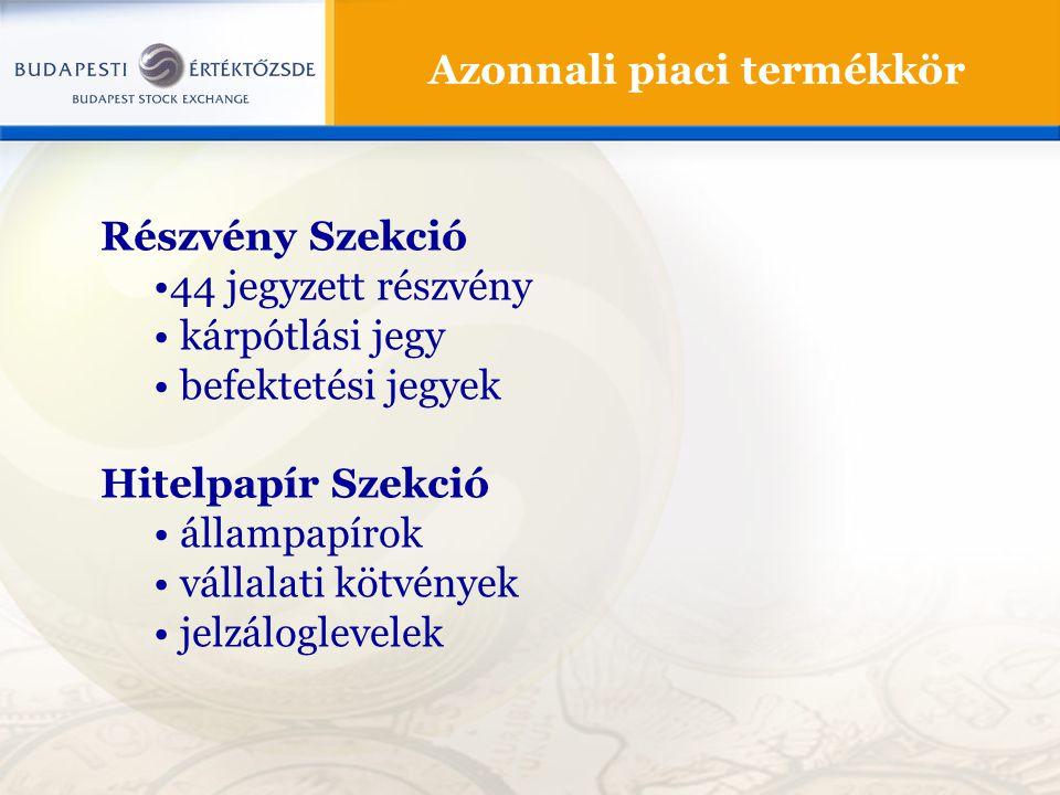 Azonnali piaci termékkör Részvény Szekció 44 jegyzett részvény kárpótlási jegy befektetési jegyek Hitelpapír Szekció állampapírok vállalati kötvények jelzáloglevelek