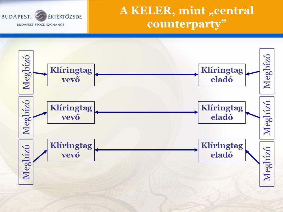 """A KELER, mint """"central counterparty Klíringtag vevő Klíringtag eladó Megbízó"""