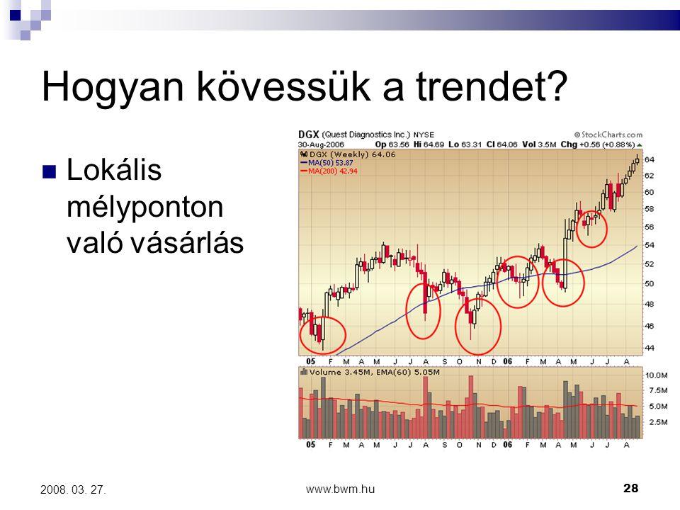 www.bwm.hu28 2008. 03. 27. Hogyan kövessük a trendet? Lokális mélyponton való vásárlás