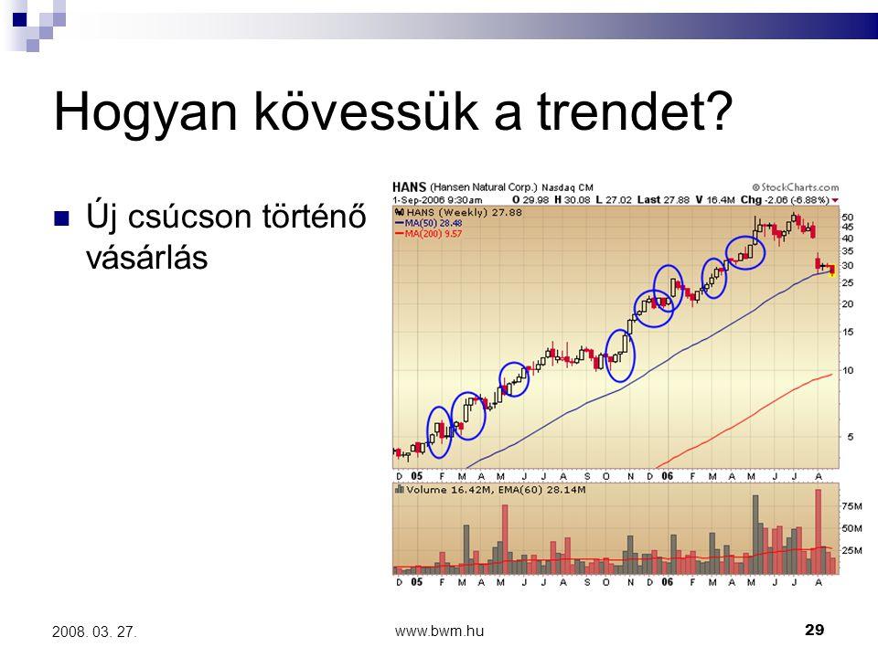 www.bwm.hu29 2008. 03. 27. Hogyan kövessük a trendet? Új csúcson történő vásárlás