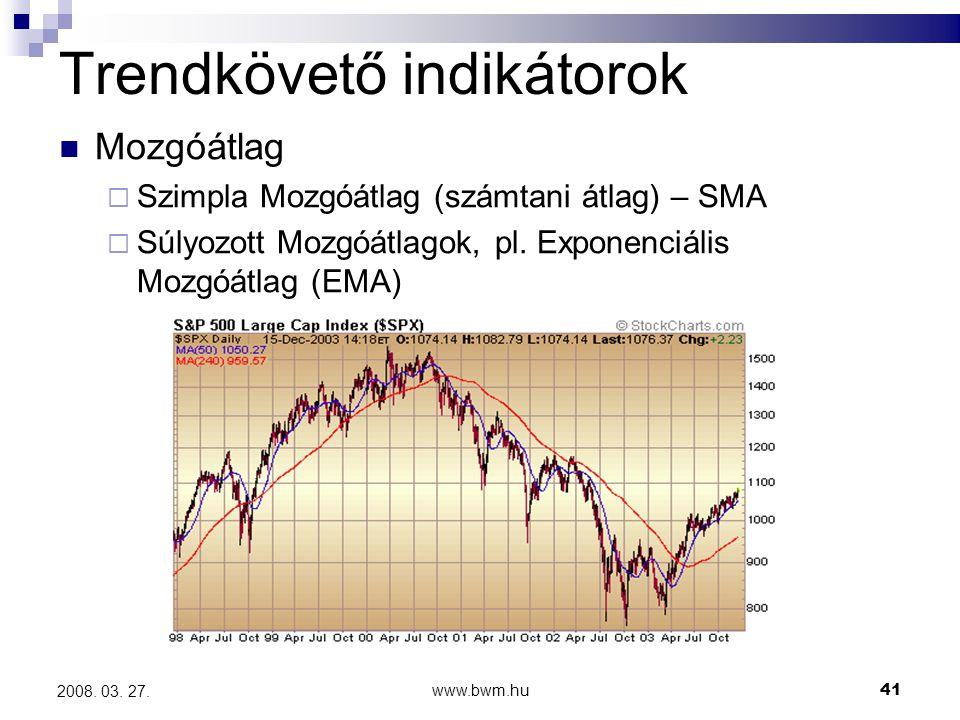 www.bwm.hu41 2008.03. 27.