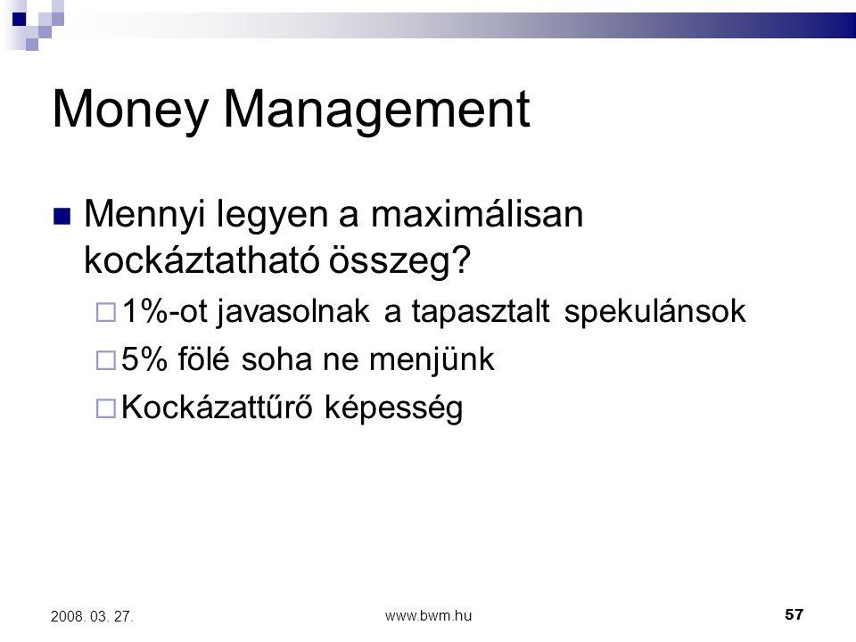 www.bwm.hu57 2008.03. 27. Money Management Mennyi legyen a maximálisan kockáztatható összeg.