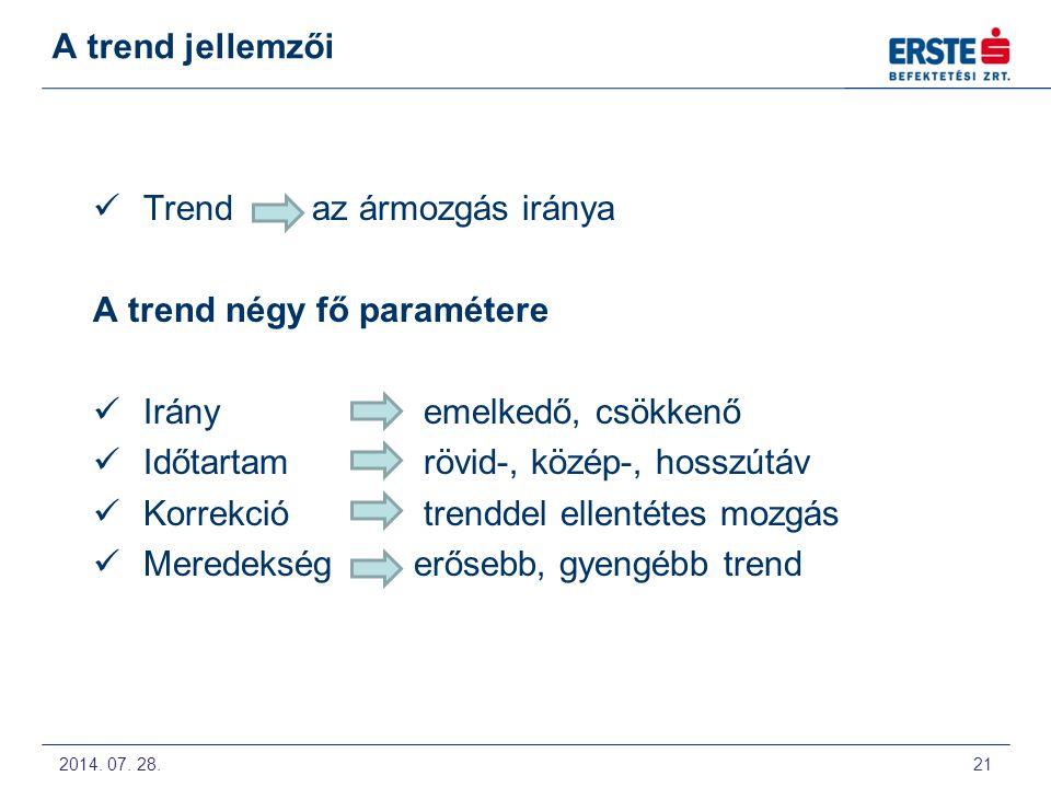 2014. 07. 28. 22 Trend - példák