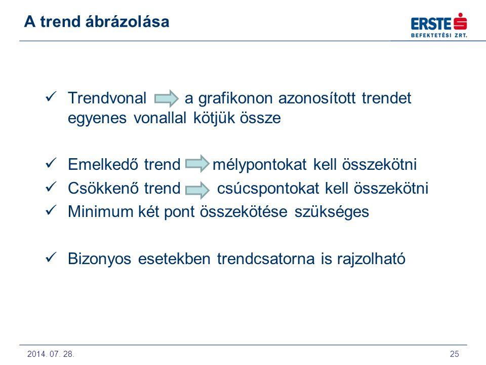 2014. 07. 28. 26 A trend ábrázolása - példák