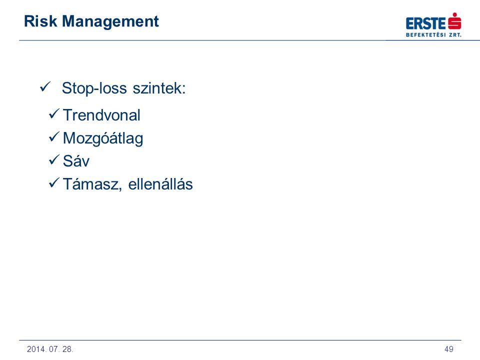 2014.07. 28. 50 Money Management Mennyit kockáztassunk egy pozíción.