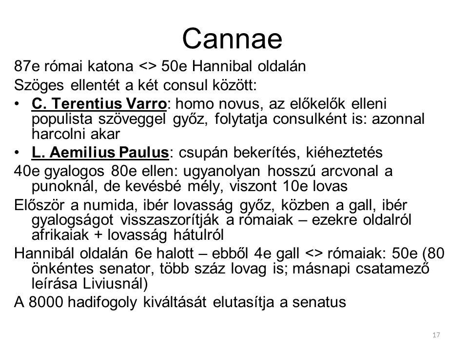 17 Cannae 87e római katona <> 50e Hannibal oldalán Szöges ellentét a két consul között: C. Terentius Varro: homo novus, az előkelők elleni populista s