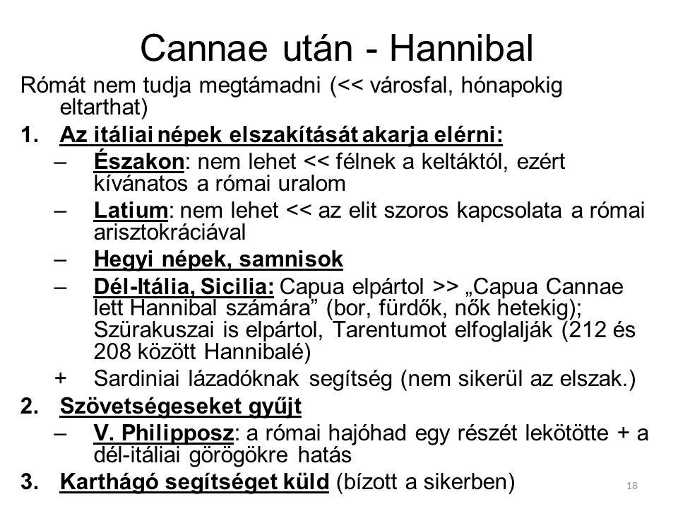 18 Cannae után - Hannibal Rómát nem tudja megtámadni (<< városfal, hónapokig eltarthat) 1.Az itáliai népek elszakítását akarja elérni: –Északon: nem l