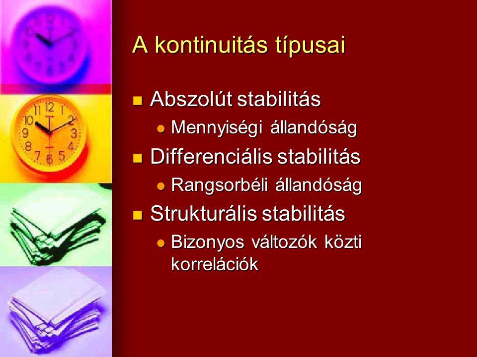A kontinuitás típusai Abszolút stabilitás Abszolút stabilitás Mennyiségi állandóság Mennyiségi állandóság Differenciális stabilitás Differenciális sta