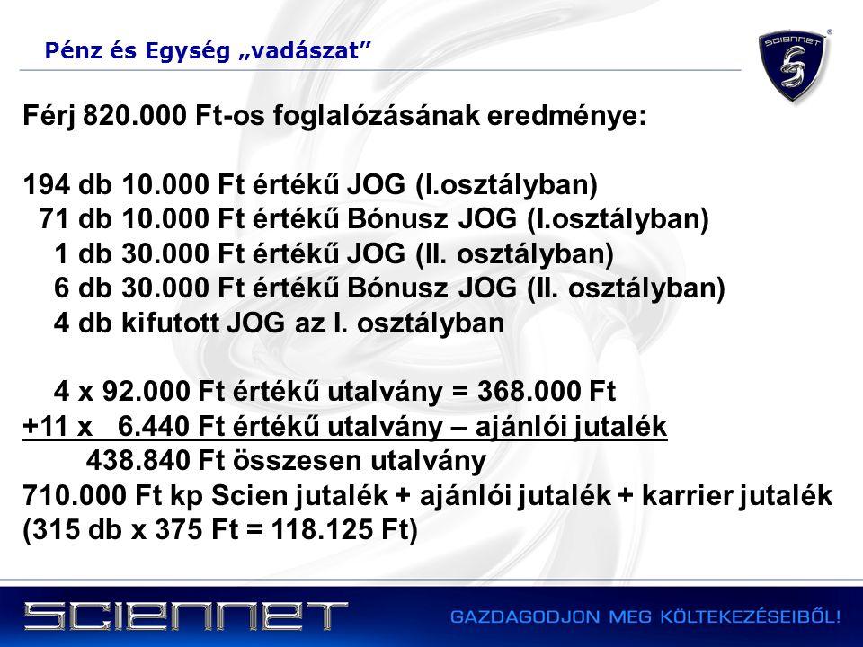 """Pénz és Egység """"vadászat Férj 820.000 Ft-os foglalózásának eredménye: 194 db 10.000 Ft értékű JOG (I.osztályban) 71 db 10.000 Ft értékű Bónusz JOG (I.osztályban) 1 db 30.000 Ft értékű JOG (II."""