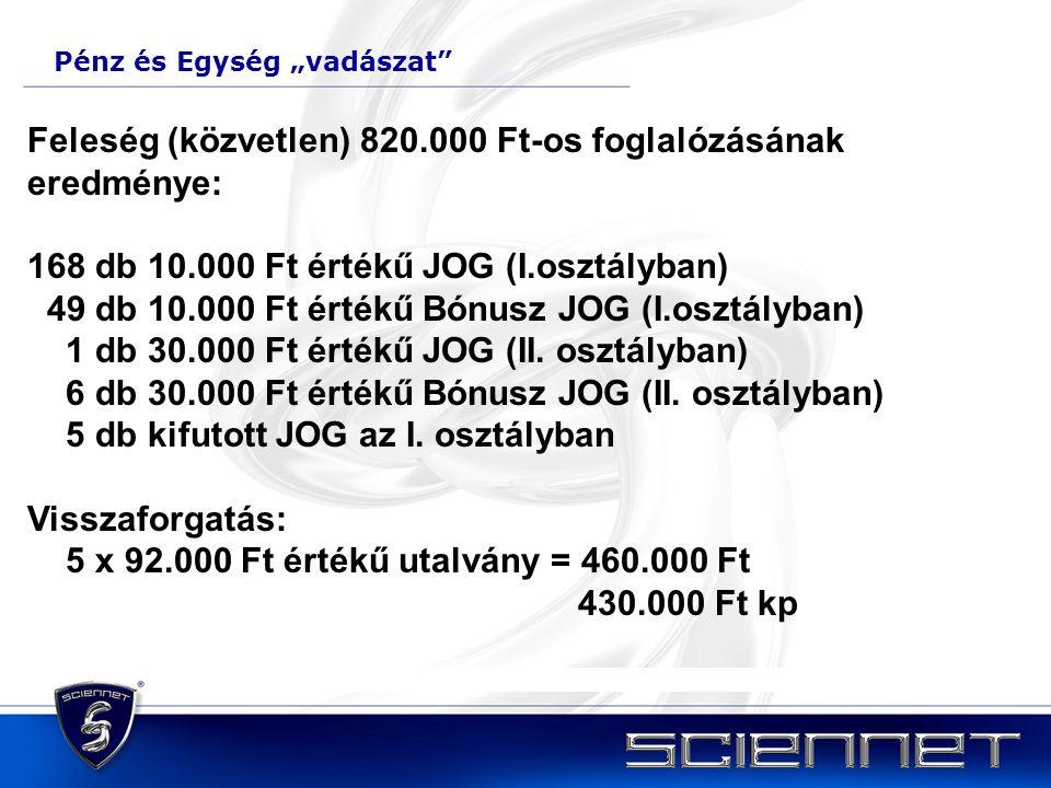 """Pénz és Egység """"vadászat Feleség (közvetlen) 820.000 Ft-os foglalózásának eredménye: 168 db 10.000 Ft értékű JOG (I.osztályban) 49 db 10.000 Ft értékű Bónusz JOG (I.osztályban) 1 db 30.000 Ft értékű JOG (II."""