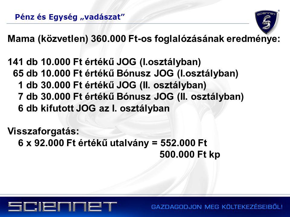 """Pénz és Egység """"vadászat"""" Mama (közvetlen) 360.000 Ft-os foglalózásának eredménye: 141 db 10.000 Ft értékű JOG (I.osztályban) 65 db 10.000 Ft értékű B"""