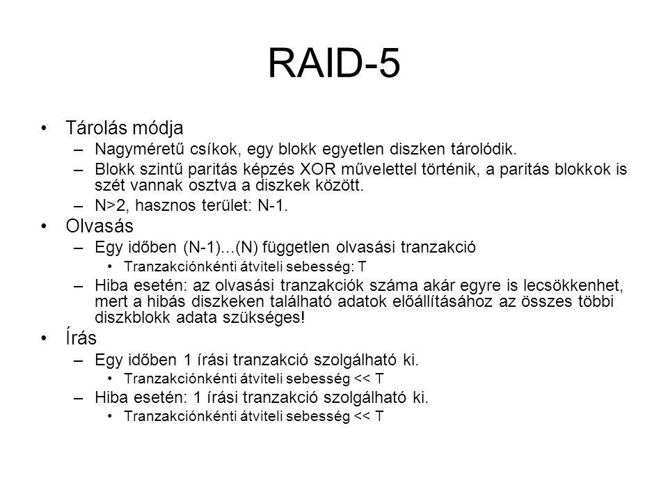 RAID-5 Tárolás módja –Nagyméretű csíkok, egy blokk egyetlen diszken tárolódik. –Blokk szintű paritás képzés XOR művelettel történik, a paritás blokkok