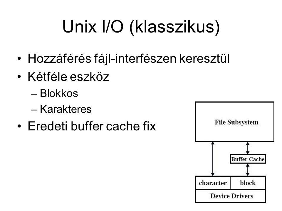 Unix I/O (klasszikus) Hozzáférés fájl-interfészen keresztül Kétféle eszköz –Blokkos –Karakteres Eredeti buffer cache fix
