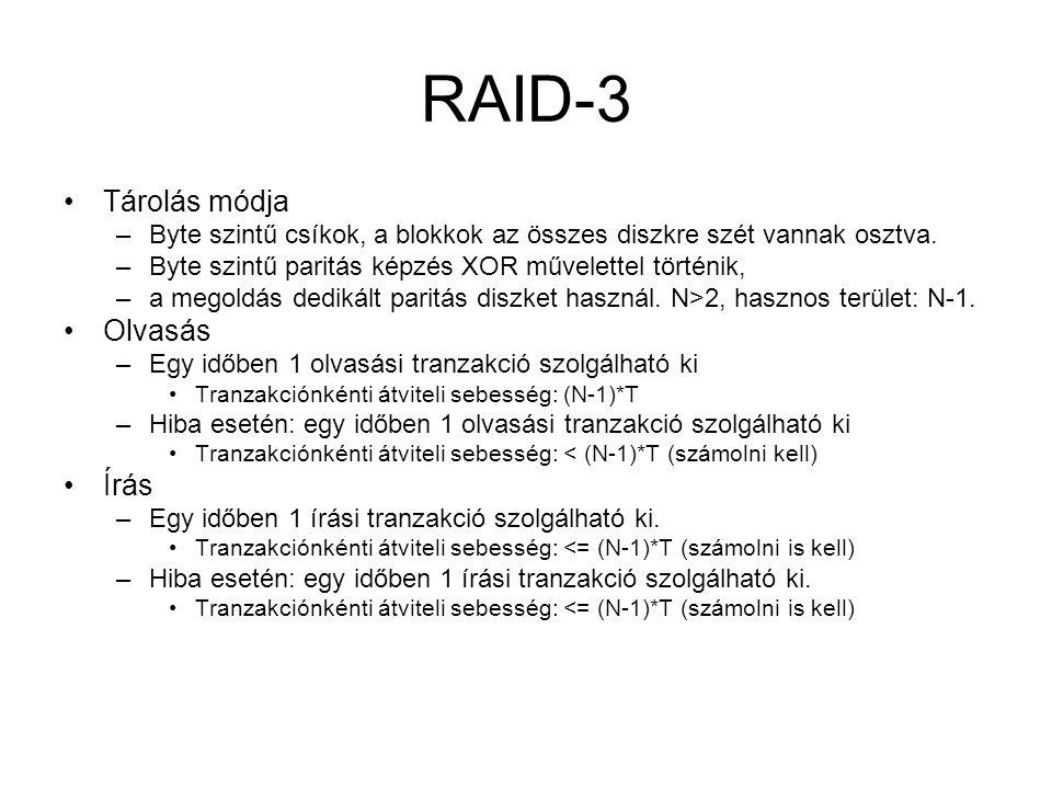 RAID-3 Tárolás módja –Byte szintű csíkok, a blokkok az összes diszkre szét vannak osztva. –Byte szintű paritás képzés XOR művelettel történik, –a mego