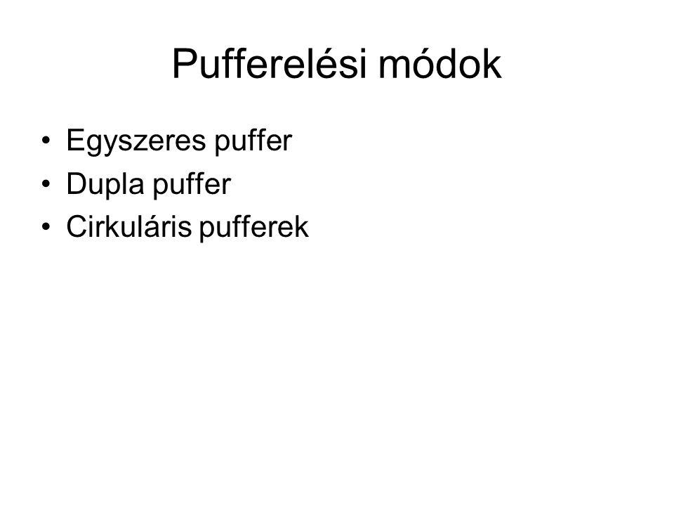 Pufferelési módok Egyszeres puffer Dupla puffer Cirkuláris pufferek