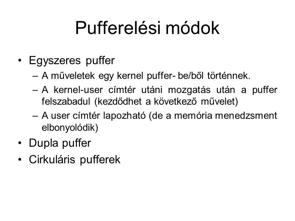 Pufferelési módok Egyszeres puffer –A műveletek egy kernel puffer- be/ből történnek.