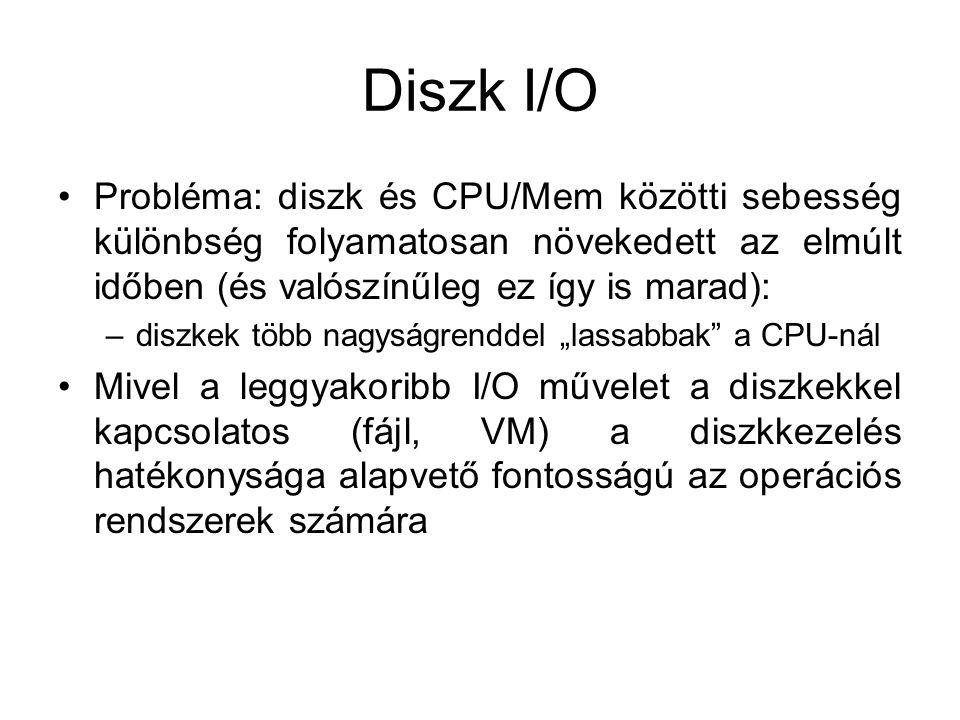 """Diszk I/O Probléma: diszk és CPU/Mem közötti sebesség különbség folyamatosan növekedett az elmúlt időben (és valószínűleg ez így is marad): –diszkek több nagyságrenddel """"lassabbak a CPU-nál Mivel a leggyakoribb I/O művelet a diszkekkel kapcsolatos (fájl, VM) a diszkkezelés hatékonysága alapvető fontosságú az operációs rendszerek számára"""