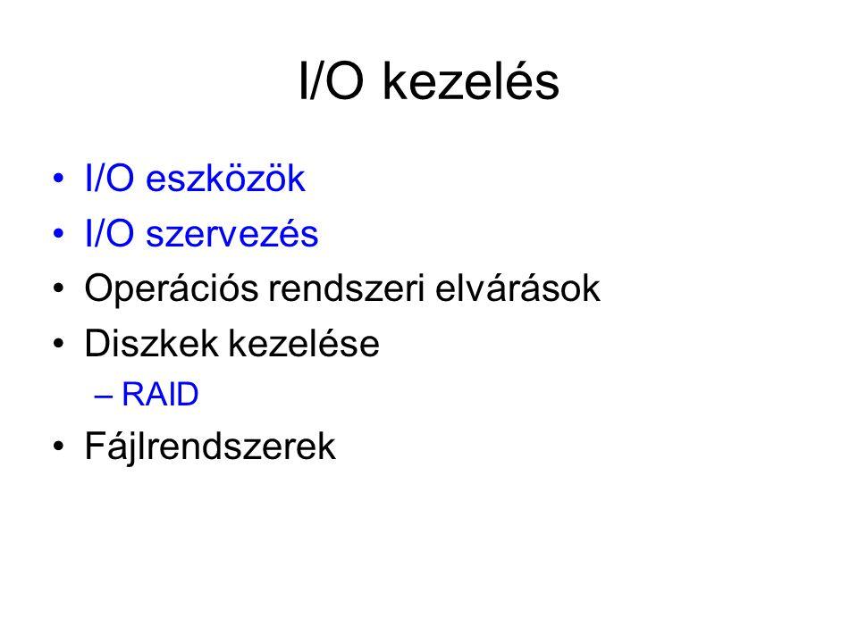 I/O kezelés I/O eszközök I/O szervezés Operációs rendszeri elvárások Diszkek kezelése –RAID Fájlrendszerek