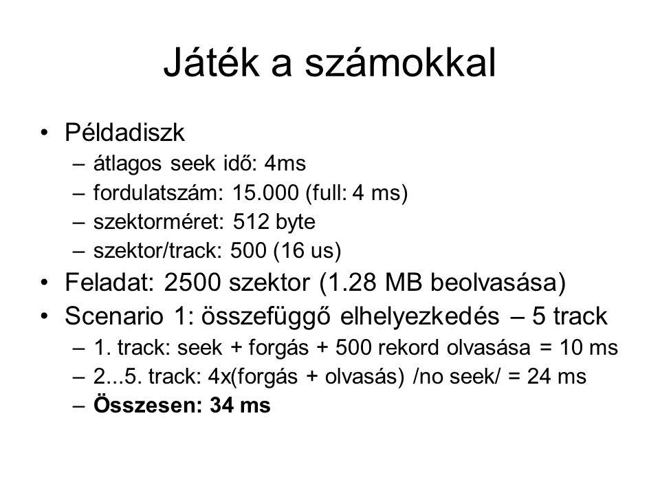 Játék a számokkal Példadiszk –átlagos seek idő: 4ms –fordulatszám: 15.000 (full: 4 ms) –szektorméret: 512 byte –szektor/track: 500 (16 us) Feladat: 2500 szektor (1.28 MB beolvasása) Scenario 1: összefüggő elhelyezkedés – 5 track –1.