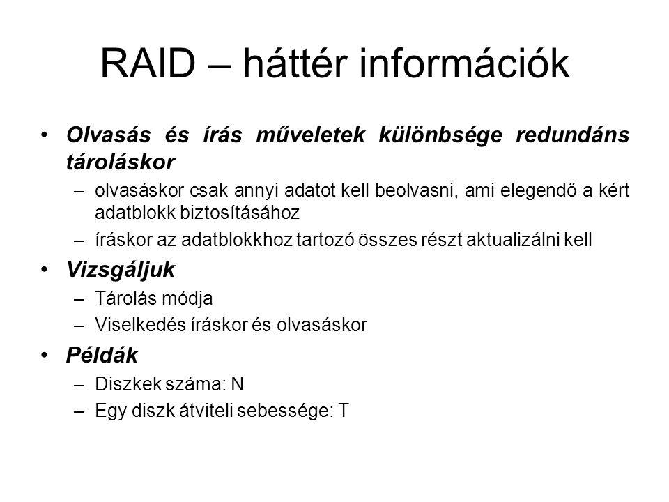 RAID – háttér információk Olvasás és írás műveletek különbsége redundáns tároláskor –olvasáskor csak annyi adatot kell beolvasni, ami elegendő a kért adatblokk biztosításához –íráskor az adatblokkhoz tartozó összes részt aktualizálni kell Vizsgáljuk –Tárolás módja –Viselkedés íráskor és olvasáskor Példák –Diszkek száma: N –Egy diszk átviteli sebessége: T