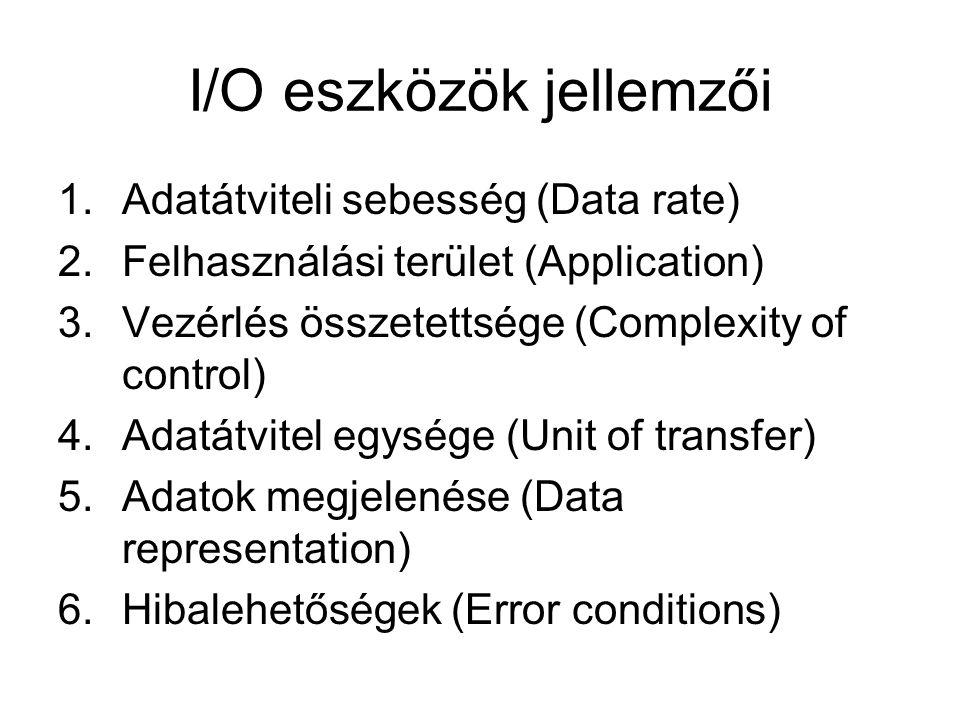 I/O eszközök jellemzői 1.Adatátviteli sebesség (Data rate) 2.Felhasználási terület (Application) 3.Vezérlés összetettsége (Complexity of control) 4.Adatátvitel egysége (Unit of transfer) 5.Adatok megjelenése (Data representation) 6.Hibalehetőségek (Error conditions)