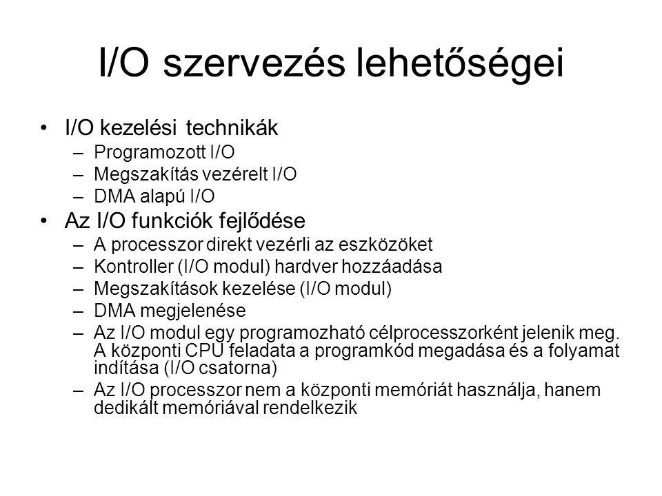 I/O szervezés lehetőségei I/O kezelési technikák –Programozott I/O –Megszakítás vezérelt I/O –DMA alapú I/O Az I/O funkciók fejlődése –A processzor direkt vezérli az eszközöket –Kontroller (I/O modul) hardver hozzáadása –Megszakítások kezelése (I/O modul) –DMA megjelenése –Az I/O modul egy programozható célprocesszorként jelenik meg.