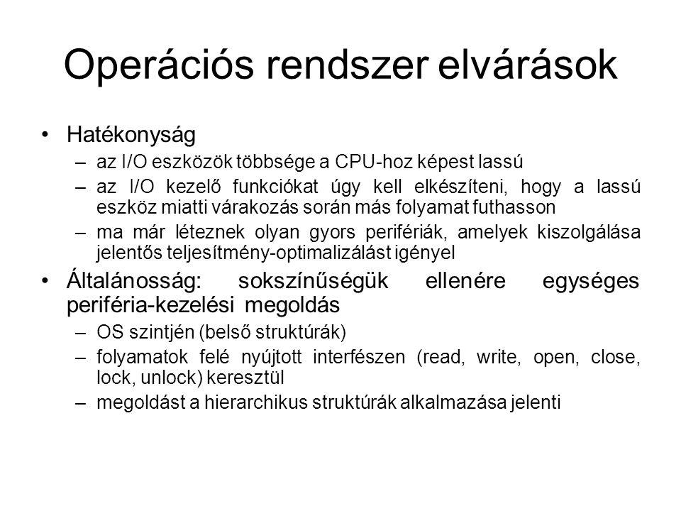 Operációs rendszer elvárások Hatékonyság –az I/O eszközök többsége a CPU-hoz képest lassú –az I/O kezelő funkciókat úgy kell elkészíteni, hogy a lassú eszköz miatti várakozás során más folyamat futhasson –ma már léteznek olyan gyors perifériák, amelyek kiszolgálása jelentős teljesítmény-optimalizálást igényel Általánosság: sokszínűségük ellenére egységes periféria-kezelési megoldás –OS szintjén (belső struktúrák) –folyamatok felé nyújtott interfészen (read, write, open, close, lock, unlock) keresztül –megoldást a hierarchikus struktúrák alkalmazása jelenti