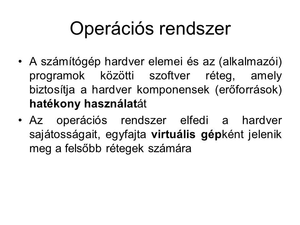 Operációs rendszer A számítógép hardver elemei és az (alkalmazói) programok közötti szoftver réteg, amely biztosítja a hardver komponensek (erőforráso