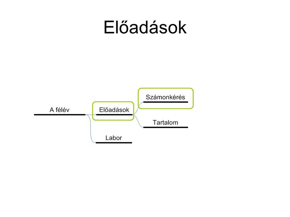 Felhasználói felületek Grafikus és karakteres felületek egyaránt használatosak A karakteres felület lehet parancssoros és menü alapú Egy rendszernek lehet többféle felülete is A végfelhasználók esetén szinte csak grafikus felület, de a többi csoportban is használják Feladatok összekapcsolása sokszor hasznos lehet, ez jellemzően parancssoros megoldásoknál használatos